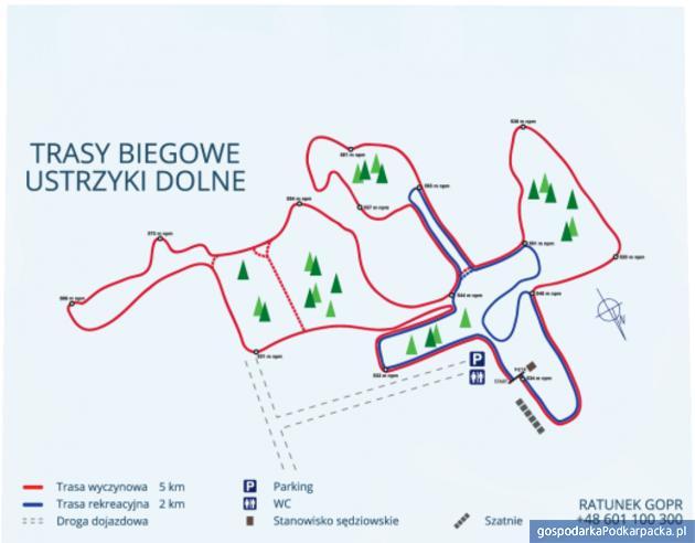Narciarstwo biegowe w Bieszczadach i Beskidzie Niskim