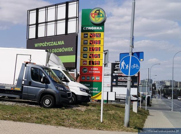 Ceny paliw w Rzeszowie – 4 kwietnia 2020