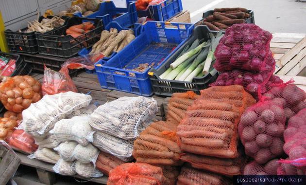 Ceny produktów rolnych w marcu 2020 r. Podkarpackie na tle kraju